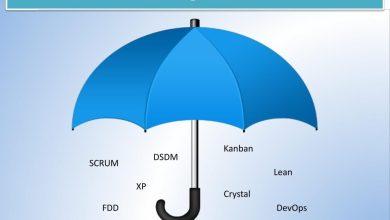 Chiếc ô agile bao trùm nhiều framework
